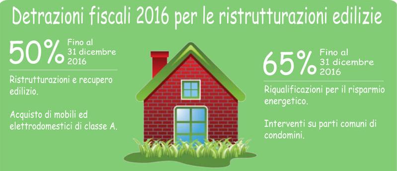 Agevolazioni fiscali 2016 costruzione e ristrutturazione - Ristrutturazione bagno agevolazioni fiscali 2016 ...